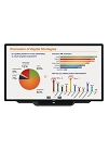 Sharp PN-L803C 80-Inch Class Diagonal UV2A LCD Aquos Board Monitor Display Interactive System